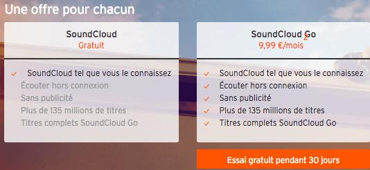 desabonner soundcloud pro